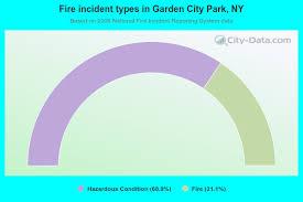 garden city park new york ny 11040