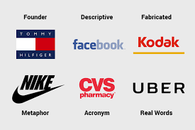 how to choose a good brand name