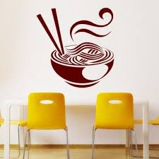 Pin On Kitchen Wall Stickers