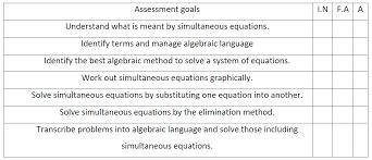 clil unit 3564 simultaneous equations