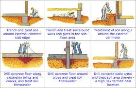 Get Termiticide Chemicals Images