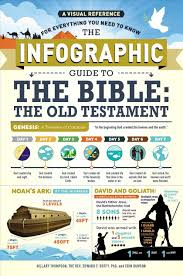 Buy The Infographic Guide to the Bible: The Old Testament by ...