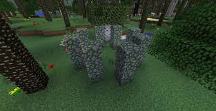 Landmarks The Twilight Forest Wiki