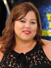 Ella Smith - TV Celebrities - ShareTV
