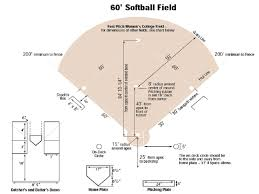 Softball Field Layout Dimensions Of The Game