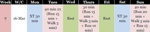 couch to 5k training week 7 the week