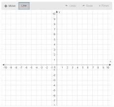 equation y 13x