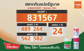 ข่าว TNN ช่อง 16 ทันทุกความจริง:TNN ONLINE