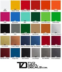 Premium Cast Vinyl Decals For 2018 2020 F 150 Tailgate Tvd Vinyl Decals