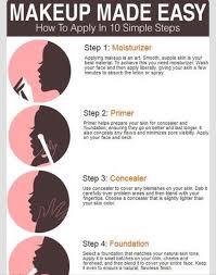 ten easy steps to a full face of make
