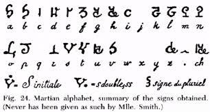 Meet Hélène Smith: The woman who 'deciphered' Martian language ...