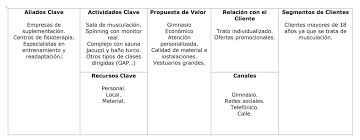 ADRIAN ROVIRA SAFONT – BACILOCOCUS BLOG