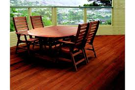 Woodcare Finishes By Resene Selector