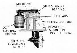 diy electric boating and electric motors