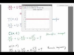 convection diffusion equation and its