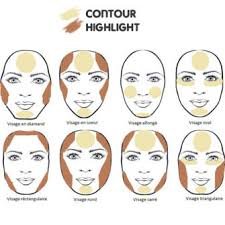 what makeup for contouring and