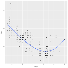 data frame problems in r