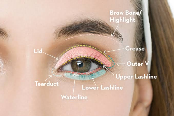 Image result for eyeliner trick: Set your line with eyeshadow.