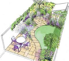 small garden ideas and tips with