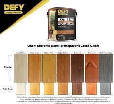 Defy Extreme 1 Gallon Semi Transparent Exterior Wood Stain Cedar Tone Household Wood Stains Amazon Com