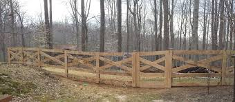 Wood Fencing Gallery Beitzell Fence
