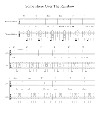 Somewhere Over The Rainbow Guitar Sheet music for Guitar ...