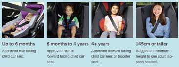 child car seats not installed correctly