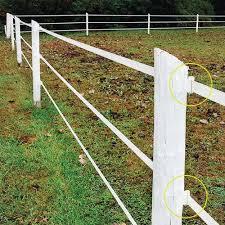 Universal Post Tape Insulators 25 Pack Ramm Horse Fencing Stalls