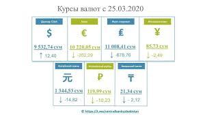Доллар укрепляется, евро летит вниз: новый курс валют в Узбекистане