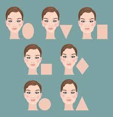 choosing eye wear based on face shape
