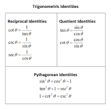 trig identities simplify expressions