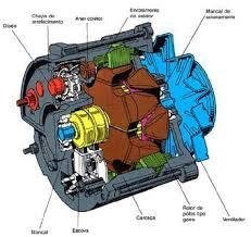 Curso Eletricista de Automoveis