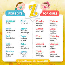 baby names with letter a for boy لم