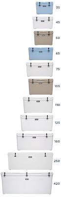 yeti coolers on are they a good