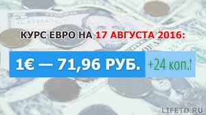 Курс евро на сегодня и завтра, 16-17 августа 2016 года (16-17.08.2016), ЦБ  РФ - YouTube