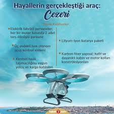 Cezeri | Milli uçan araba Cezeri'nin özellikleri