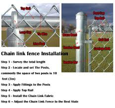 Chain Mesh Cyclone Fencing For Sale For Sale Chain Link Fence Fabric Manufacturer From China 108934615