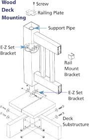 Fence Rail Brackets And Post Mounts Academy Fence Company Nj Pa Ny