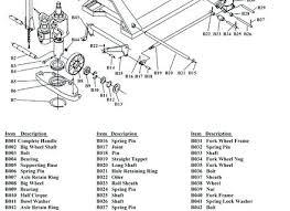 lincoln floor jack parts diagram images