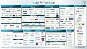 Viola - FinTech Map ADAM March 2020