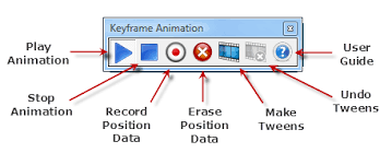the key frame animation google sketchup