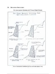 stone masonry wall gravity retaining