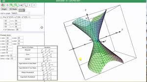 graph implicit equations quadric
