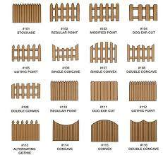 Fence Tops How To Make A Miniature White Picket Fence Wood Fence Design Fence Design Wood Fence
