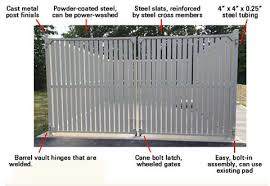 Smartsurround Is The Completely Adaptable Industrial Enclosure And Fencing System