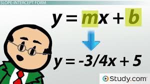 point slope form slope intercept form