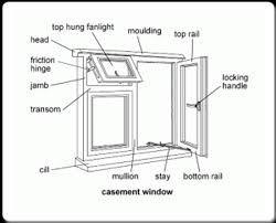 window mullion size 3 chamber window