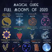 Magical Guide to Full Moons of 2020 ...