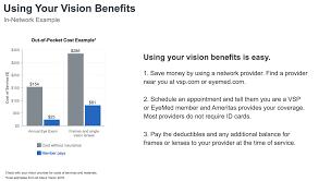 vision plan details