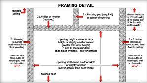 how to frame a garage door opening